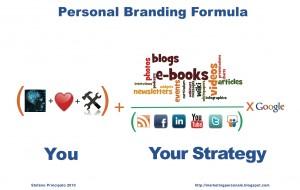 Personliga varumärken – nästa stora HR-fråga?